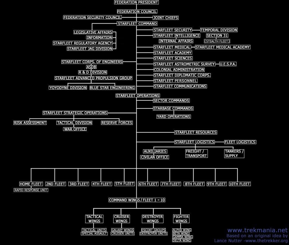 diagramufp.jpg